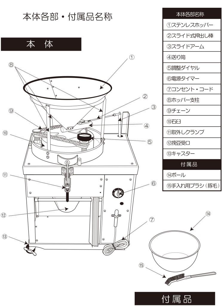 コーヒー挽き器仕様