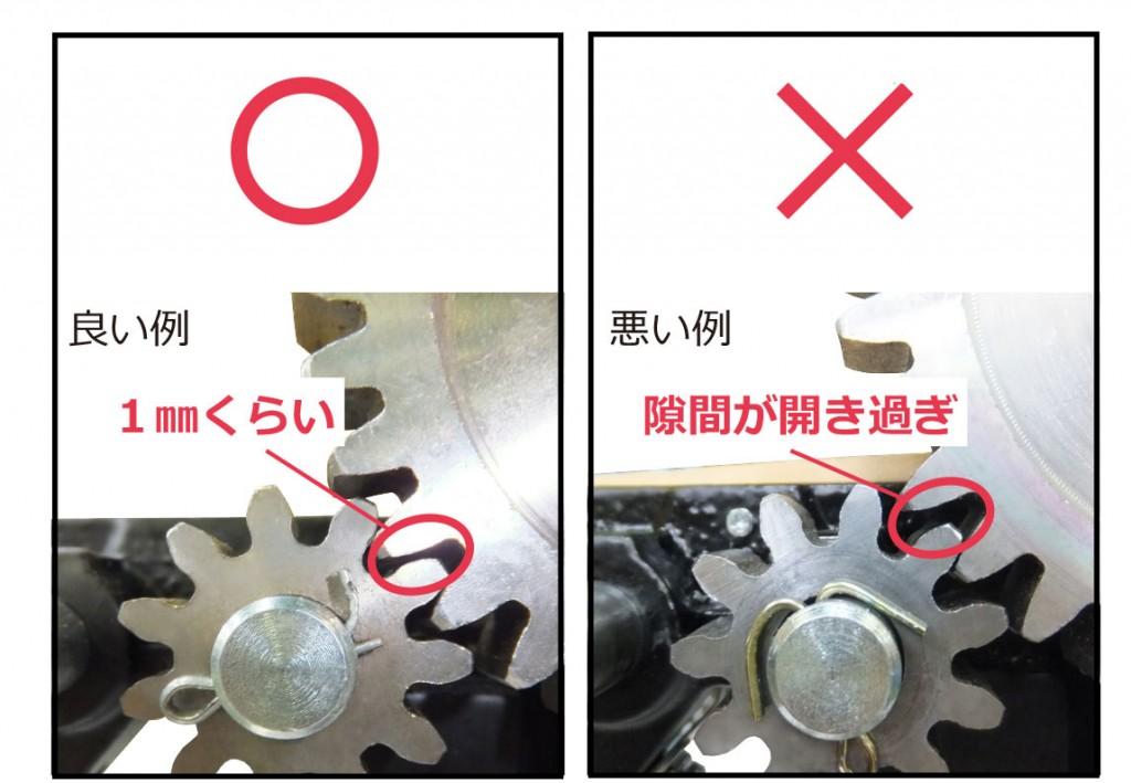 新製麺機Ⅰ型切刃取替方法例