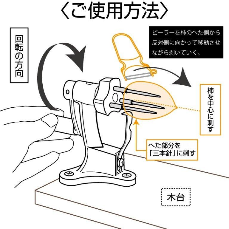 手動式柿皮むき機 KJ-401 使用法